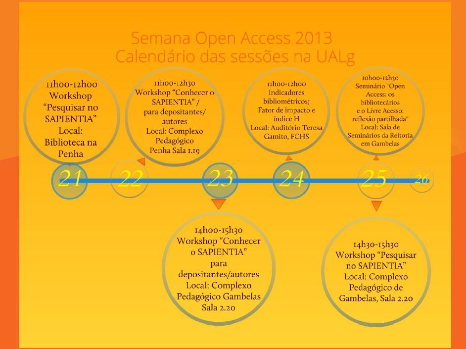 """A Biblioteca da Universidade do Algarve promove na próxima semana várias iniciativas integradas na Semana Internacional do Acesso Aberto: 21 (2ª feira) – 11h00 às 12h00Workshop """"Pesquisar no Sapientia"""" para […]"""