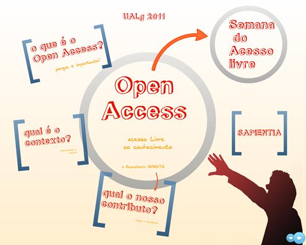A Universidade do Algarve adere à semana do Acesso Aberto com com um conjunto integrado de iniciativas: – Durante toda a semana: Ações de sensibilização e esclarecimento sobre o movimento […]