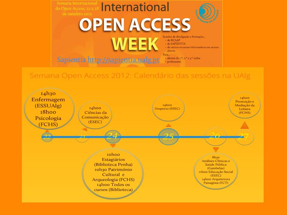 A Universidade do Algarve adere à Semana do Open Access, dando ênfaseà formação dos utilizadores sobre os recursos em acesso aberto, especialmente o RCAAP e o SAPIENTIA. Desde o início […]